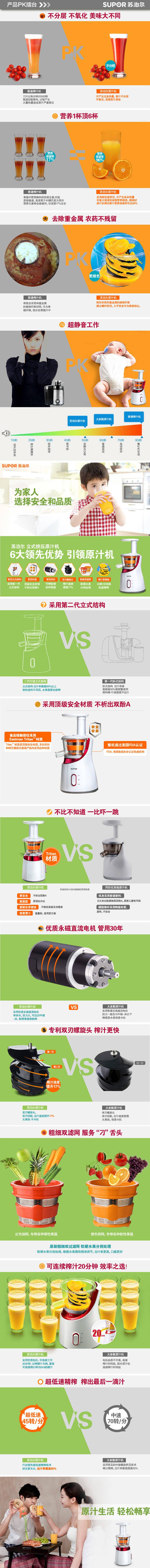 家用电器 厨房小家电 料理,榨汁机  品牌 苏泊尔 型号 sjyz9-150 颜色