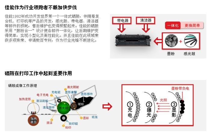 佳能(Canon) CRG-307M 红色硒鼓